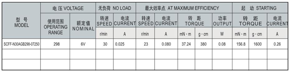 SC-N30AGB减速马达产品介绍