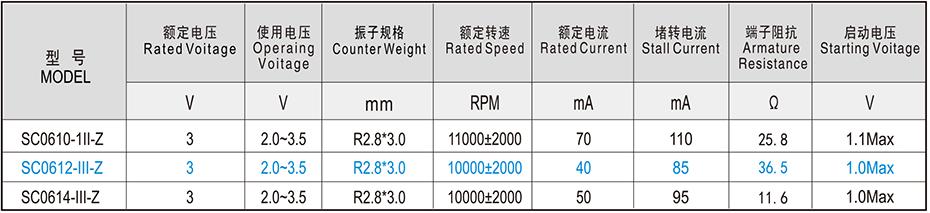 SC06空心杯马达产品介绍