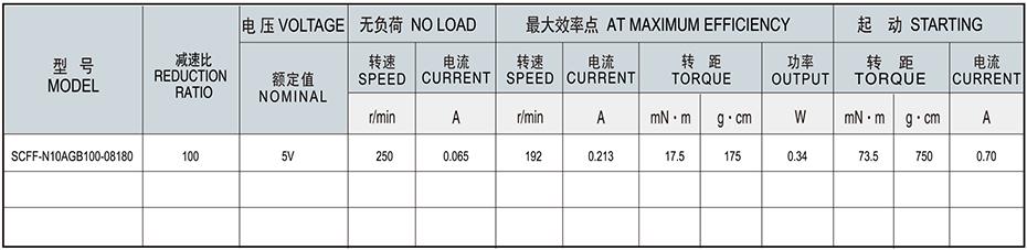 SC-N10AGB减速马达产品介绍