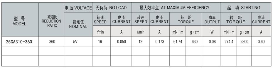 SC-25GA300减速马达产品介绍