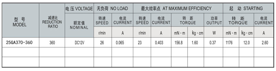 SC-25GA370减速马达产品介绍