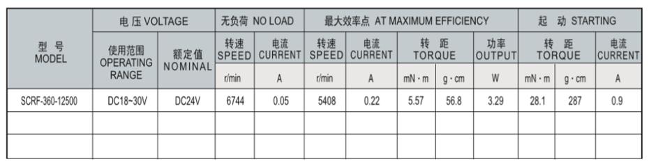 SCRF-360贵金属电刷马达产品介绍