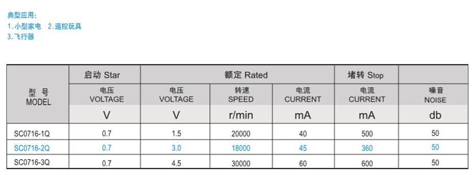 SC-07空心杯马达产品介绍